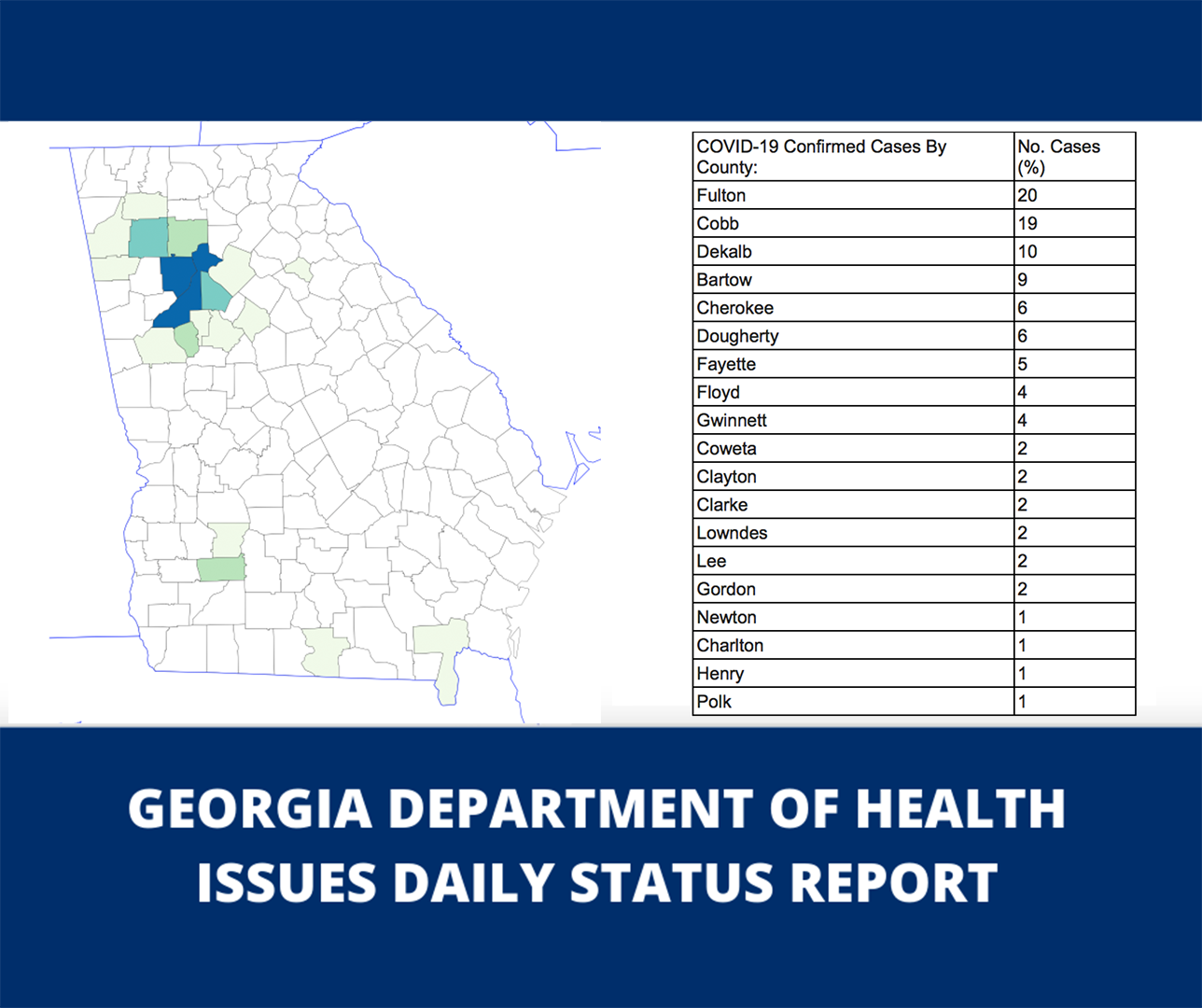 Ga Dept Of Public Health Releases Daily Status Report Of